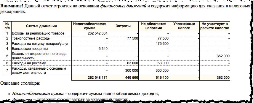nalog_vedomosc.png